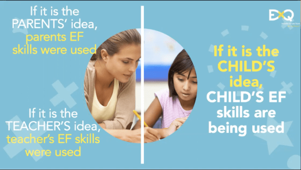 Slide with female adult helping young female student. States: If it's the parent's idea, parents EF skills were used. If it's the teacher's idea, teacher's EF skills were used. If it is the child's idea, child's EF skills are being used.
