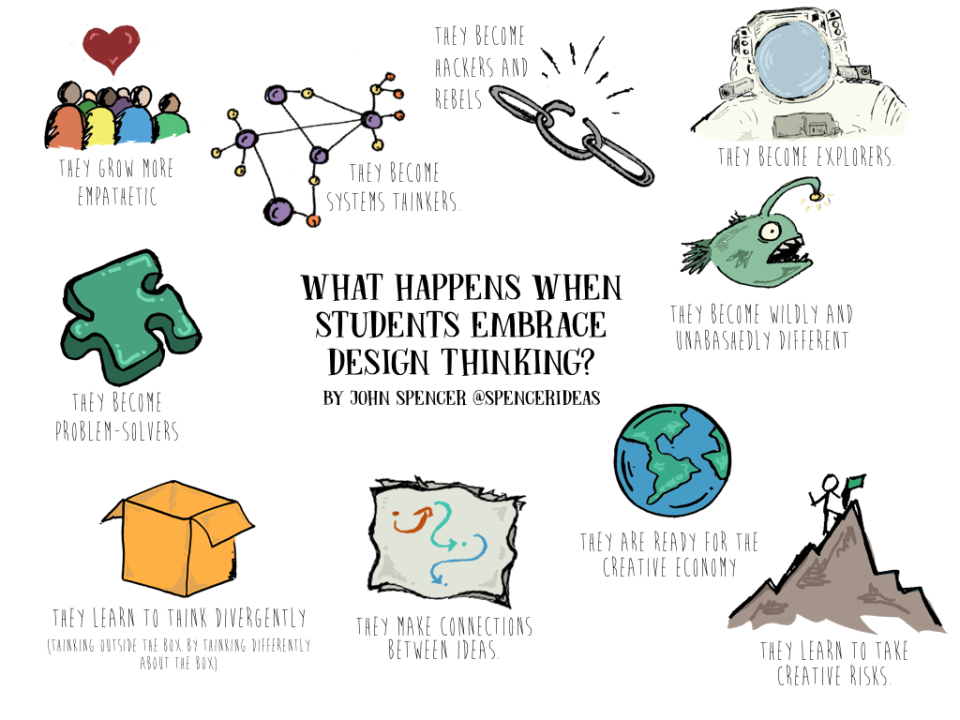 when-students-embrace-design-thinking.001-1
