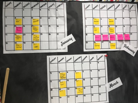 Backwards mapping mini-deadlines to ensure the project is completed in time.
